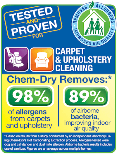 "healthy carpet cleaning brevard""></noscript><br /> <img src="